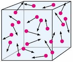 دانلود پاورپوینت گازها و تئوری جنبش مولکولی