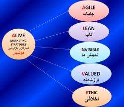 پاورپوینت آشنایی با ایده ها و پدیده های نوین در بازاریابی